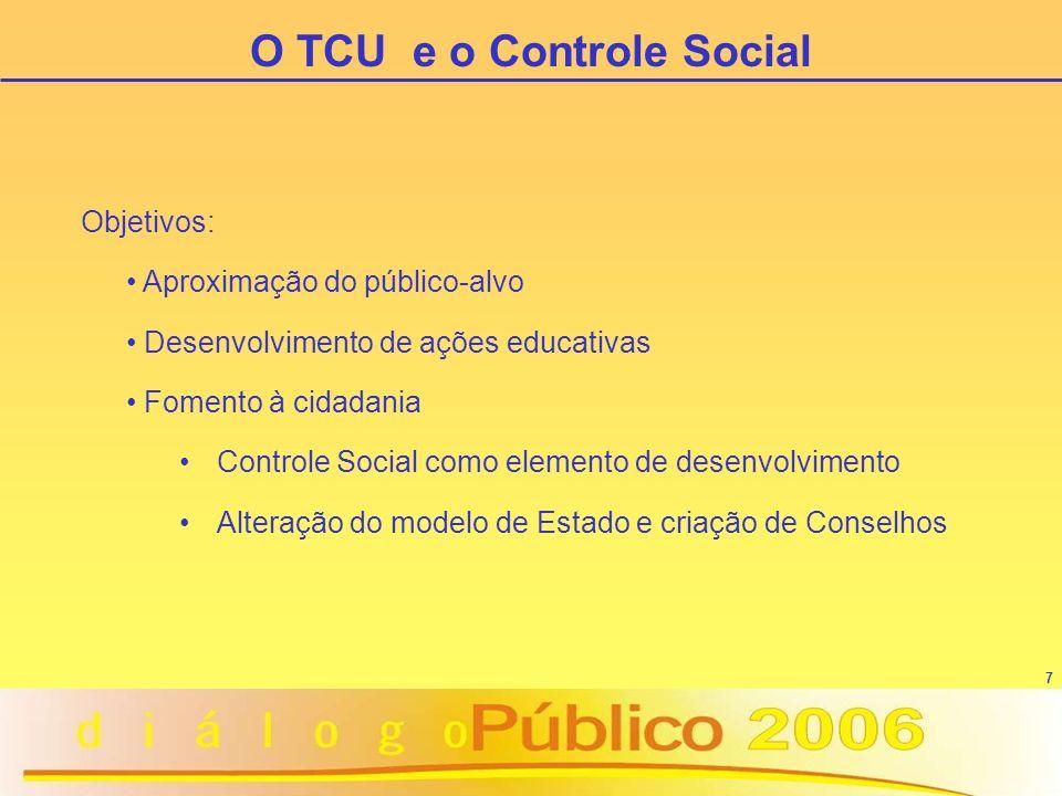 8 O TCU e o Controle Social Alguns trabalhos do TCU na área do Controle Social Auditoria no Sistema Único de Saúde (SUS) 1998 Auditoria no Fundo de Manutenção e Desenvolvimento do Ensino Fundamental e de Valorização do Magistério (Fundef) 2001 Auditoria Integrada no Programa Nacional de Alimentação Escolar (PNAE) 2002