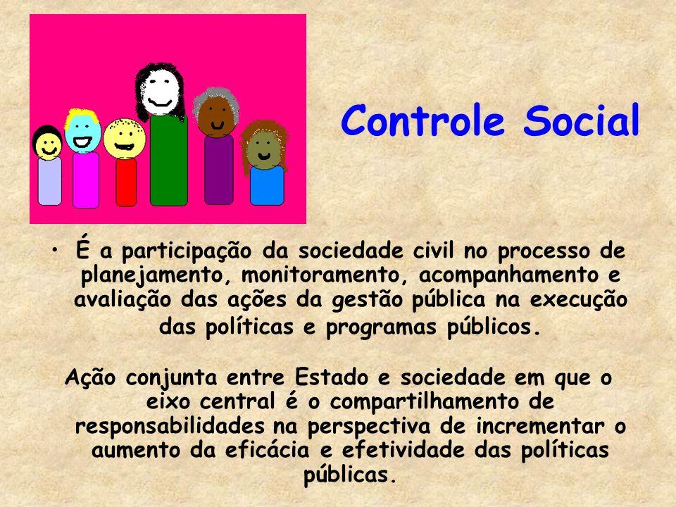 Controle Social É a participação da sociedade civil no processo de planejamento, monitoramento, acompanhamento e avaliação das ações da gestão pública na execução das políticas e programas públicos.