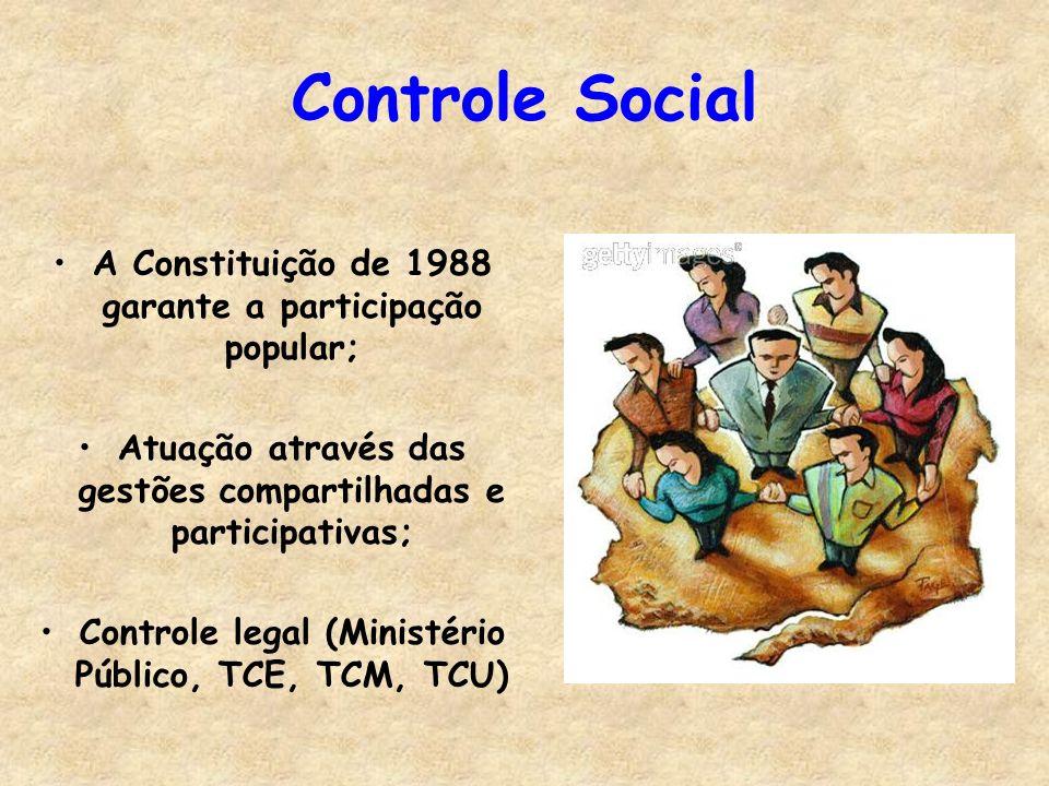 Controle Social A Constituição de 1988 garante a participação popular; Atuação através das gestões compartilhadas e participativas; Controle legal (Ministério Público, TCE, TCM, TCU)
