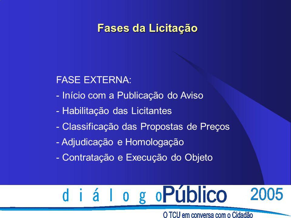Fases da Licitação FASE EXTERNA: - Início com a Publicação do Aviso - Habilitação das Licitantes - Classificação das Propostas de Preços - Adjudicação