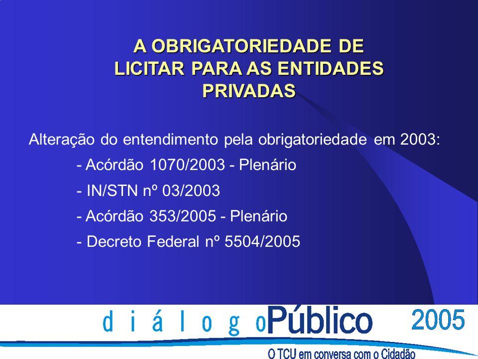 Alteração do entendimento pela obrigatoriedade em 2003: - Acórdão 1070/2003 - Plenário - IN/STN nº 03/2003 - Acórdão 353/2005 - Plenário - Decreto Fed