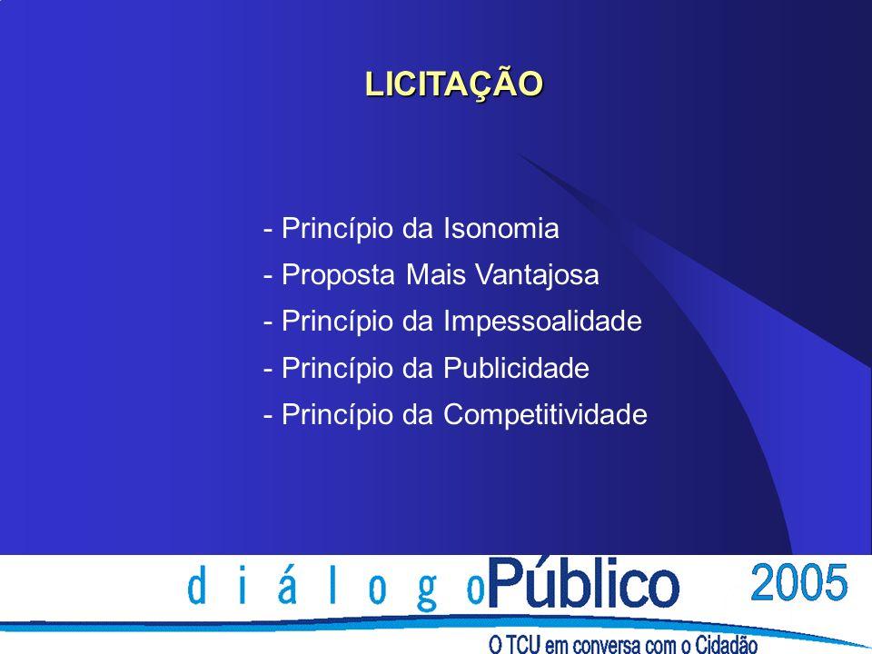 LICITAÇÃO - Princípio da Isonomia - Proposta Mais Vantajosa - Princípio da Impessoalidade - Princípio da Publicidade - Princípio da Competitividade