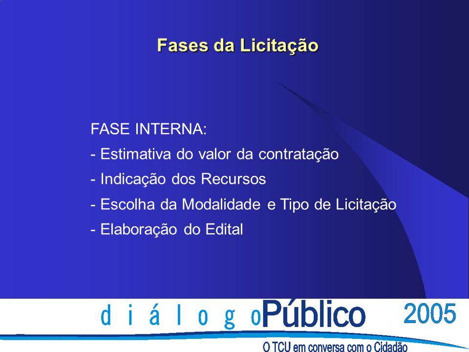 Fases da Licitação FASE INTERNA: - Estimativa do valor da contratação - Indicação dos Recursos - Escolha da Modalidade e Tipo de Licitação - Elaboraçã