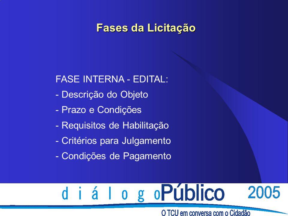 Fases da Licitação FASE INTERNA - EDITAL: - Descrição do Objeto - Prazo e Condições - Requisitos de Habilitação - Critérios para Julgamento - Condiçõe