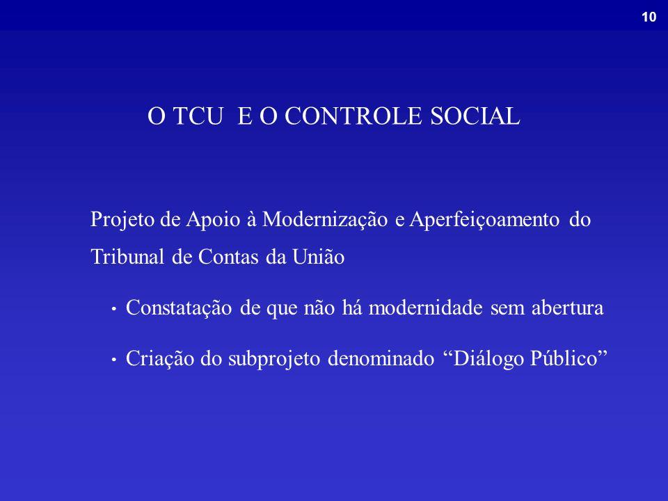 10 O TCU E O CONTROLE SOCIAL Projeto de Apoio à Modernização e Aperfeiçoamento do Tribunal de Contas da União Constatação de que não há modernidade sem abertura Criação do subprojeto denominado Diálogo Público