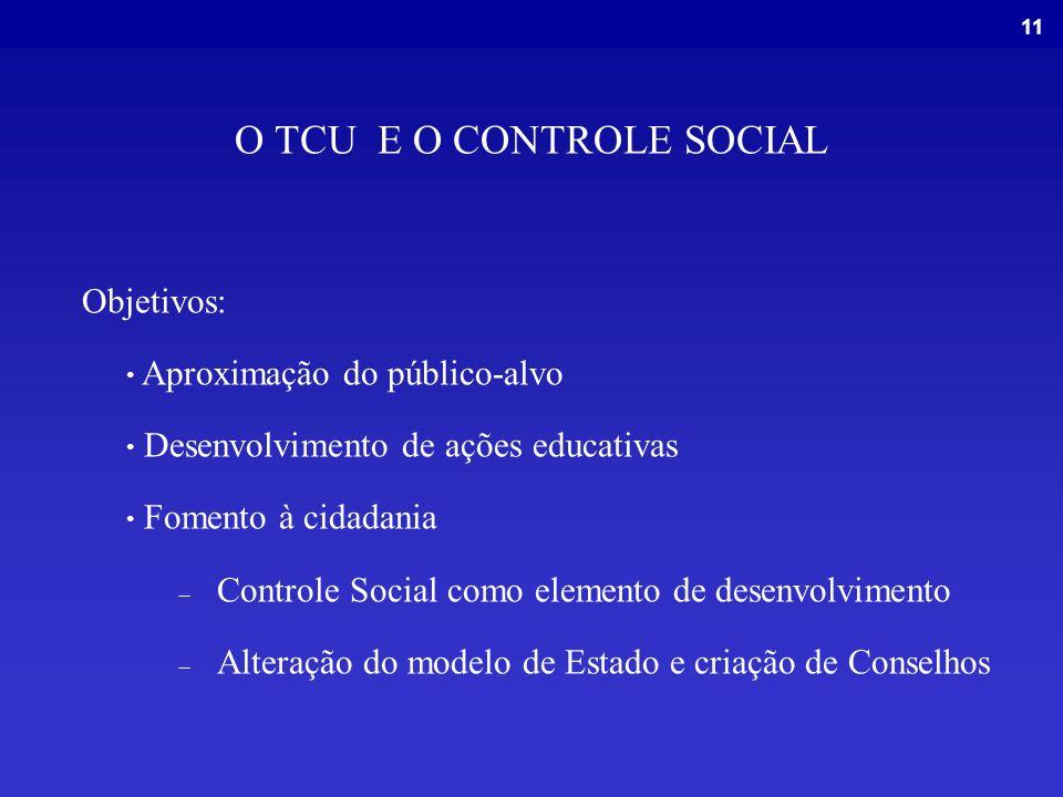 11 Objetivos: Aproximação do público-alvo Desenvolvimento de ações educativas Fomento à cidadania – Controle Social como elemento de desenvolvimento – Alteração do modelo de Estado e criação de Conselhos O TCU E O CONTROLE SOCIAL