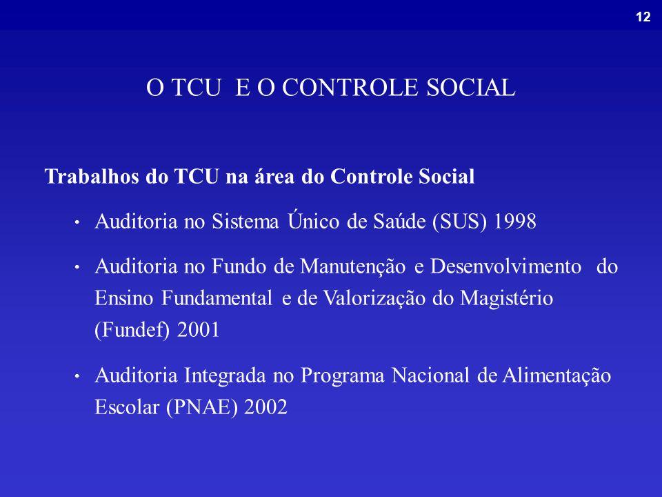 12 O TCU E O CONTROLE SOCIAL Trabalhos do TCU na área do Controle Social Auditoria no Sistema Único de Saúde (SUS) 1998 Auditoria no Fundo de Manutenção e Desenvolvimento do Ensino Fundamental e de Valorização do Magistério (Fundef) 2001 Auditoria Integrada no Programa Nacional de Alimentação Escolar (PNAE) 2002