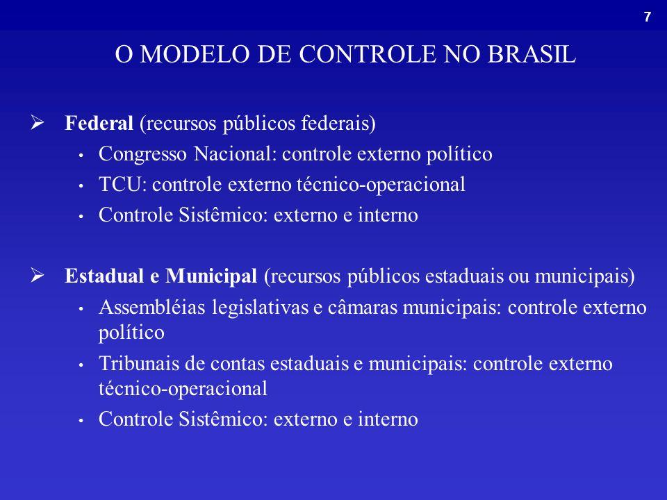 7 O MODELO DE CONTROLE NO BRASIL Federal (recursos públicos federais) Congresso Nacional: controle externo político TCU: controle externo técnico-oper