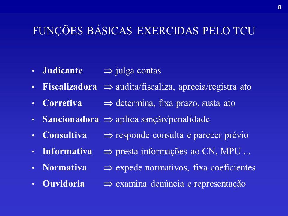 8 FUNÇÕES BÁSICAS EXERCIDAS PELO TCU Judicante julga contas Fiscalizadora audita/fiscaliza, aprecia/registra ato Corretiva determina, fixa prazo, sust