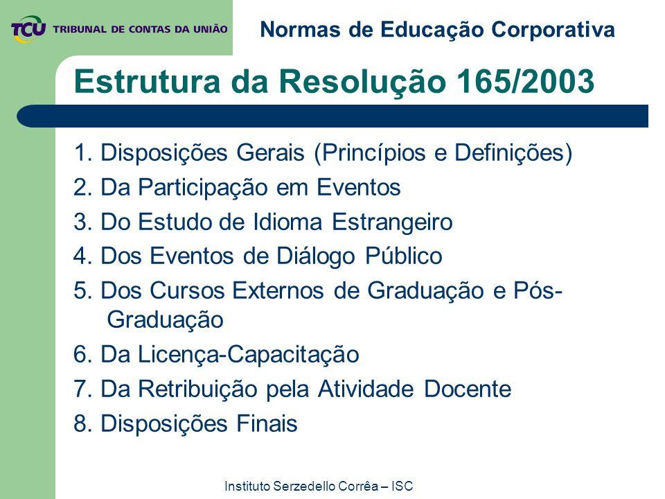 Normas de Educação Corporativa Instituto Serzedello Corrêa – ISC Estrutura da Resolução 165/2003 1. Disposições Gerais (Princípios e Definições) 2. Da