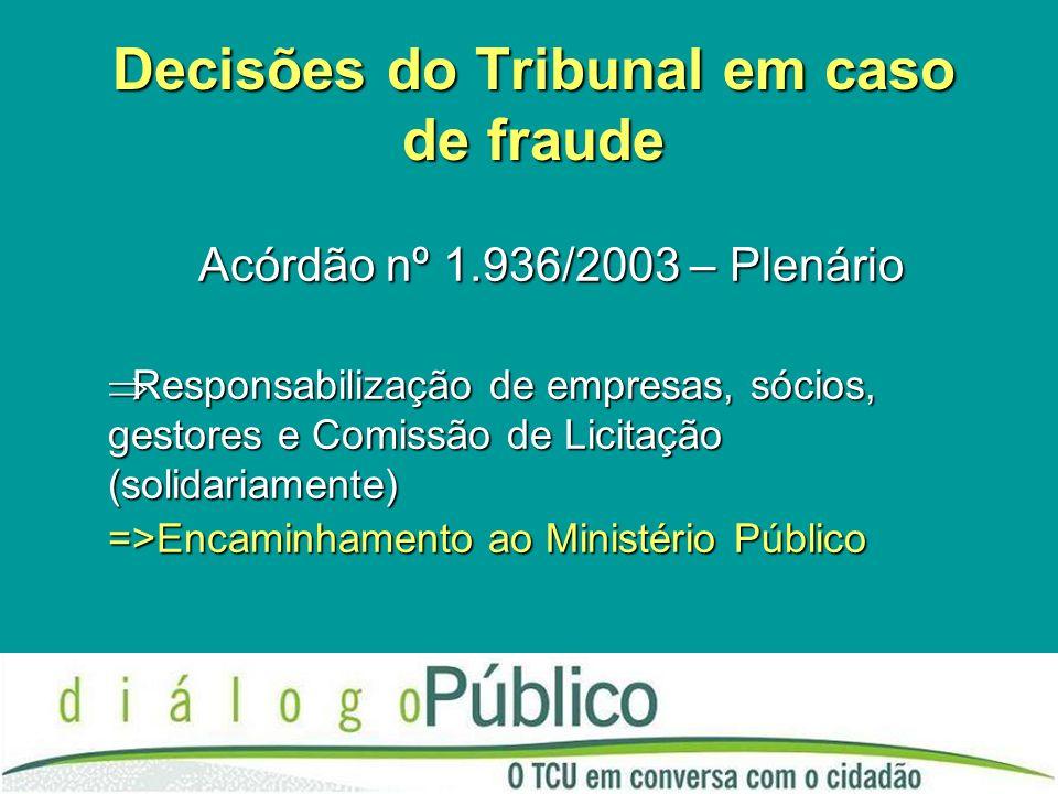 Decisões do Tribunal em caso de fraude Acórdão nº 1.936/2003 – Plenário Responsabilização de empresas, sócios, gestores e Comissão de Licitação (solid