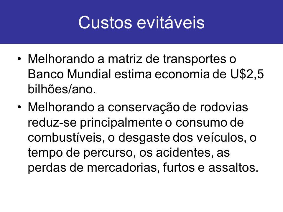 Custos evitáveis Melhorando a matriz de transportes o Banco Mundial estima economia de U$2,5 bilhões/ano. Melhorando a conservação de rodovias reduz-s