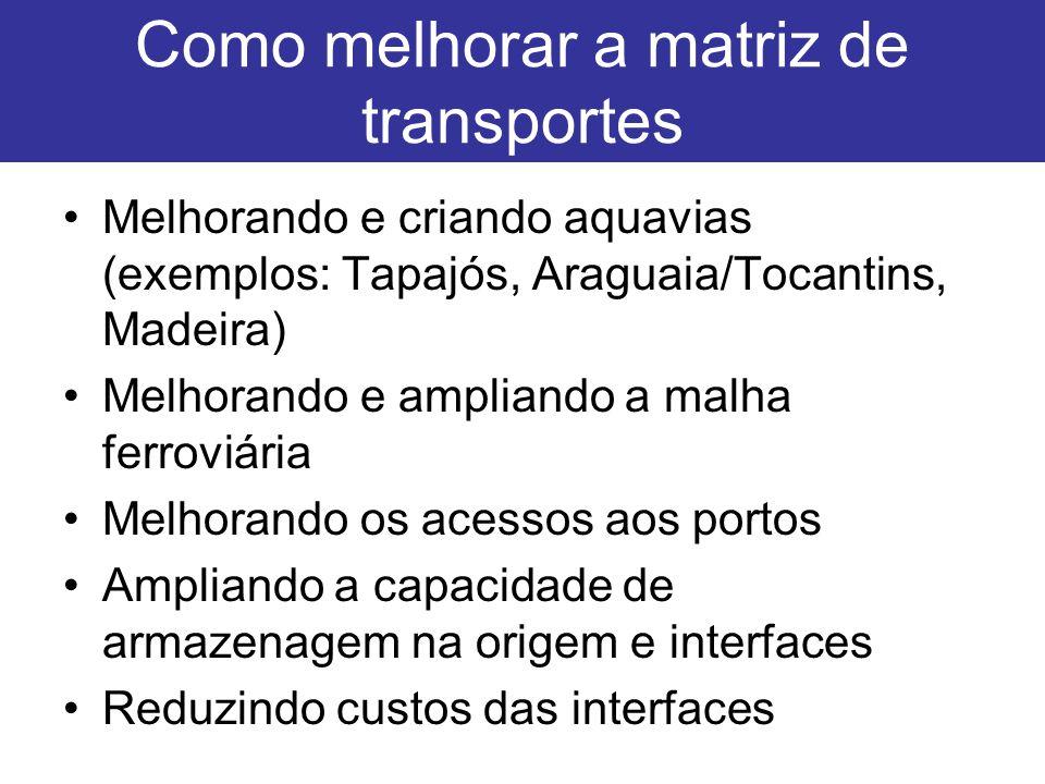 Como melhorar a matriz de transportes Melhorando e criando aquavias (exemplos: Tapajós, Araguaia/Tocantins, Madeira) Melhorando e ampliando a malha fe