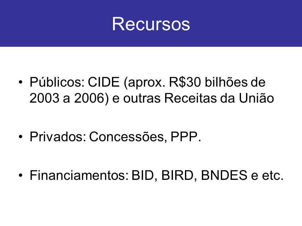 Recursos Públicos: CIDE (aprox. R$30 bilhões de 2003 a 2006) e outras Receitas da União Privados: Concessões, PPP. Financiamentos: BID, BIRD, BNDES e