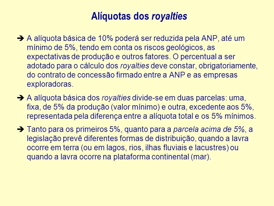 Alíquotas dos royalties èA alíquota básica de 10% poderá ser reduzida pela ANP, até um mínimo de 5%, tendo em conta os riscos geológicos, as expectativas de produção e outros fatores.