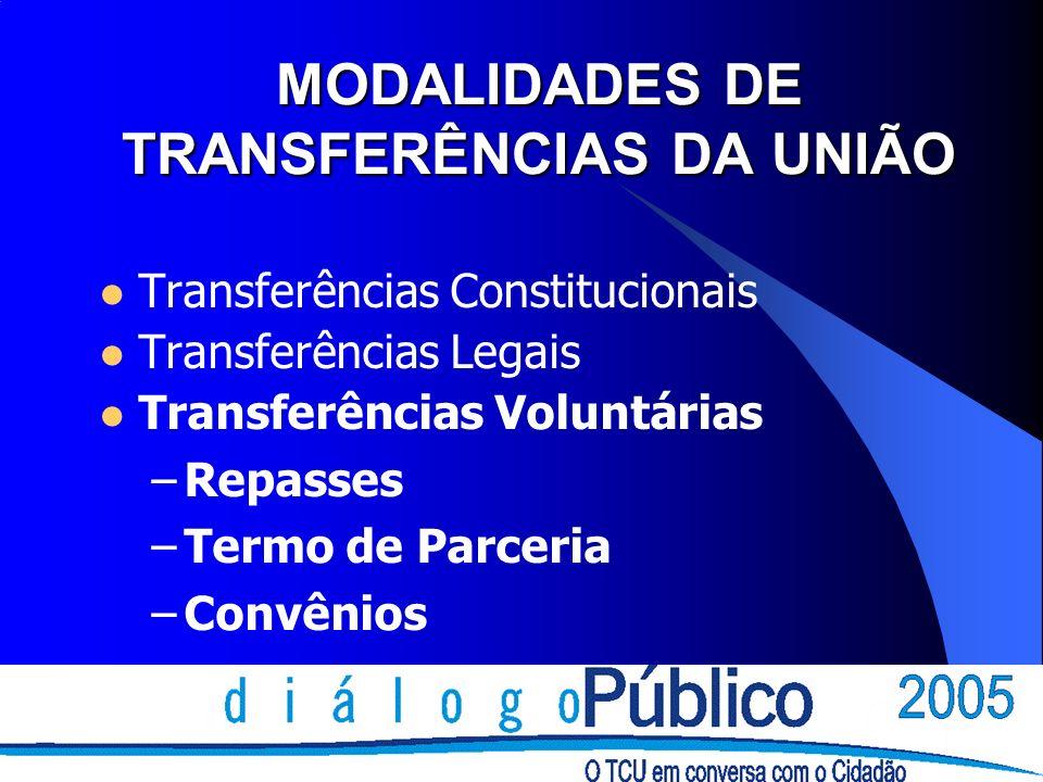 MODALIDADES DE TRANSFERÊNCIAS DA UNIÃO Transferências Constitucionais Transferências Legais Transferências Voluntárias –Repasses –Termo de Parceria –Convênios
