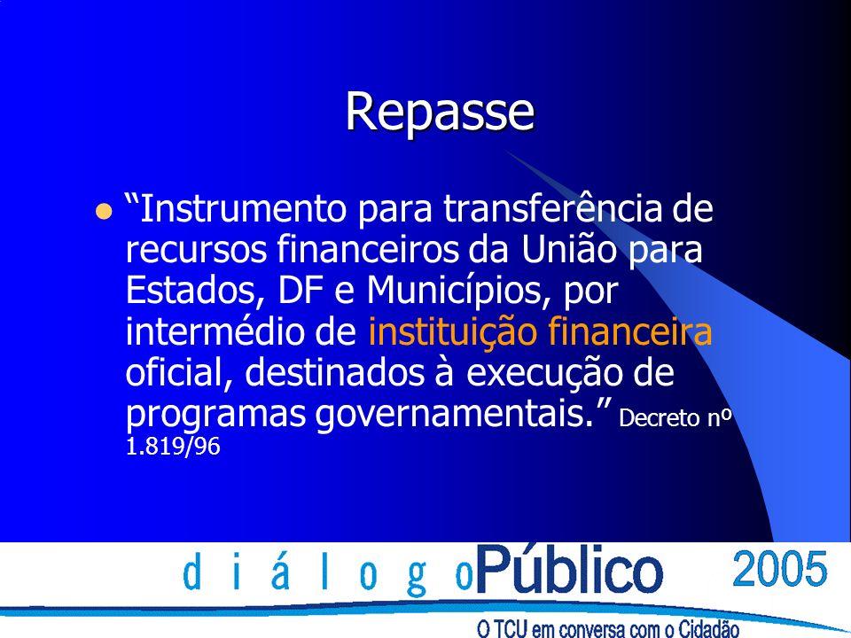 Repasse Instrumento para transferência de recursos financeiros da União para Estados, DF e Municípios, por intermédio de instituição financeira oficial, destinados à execução de programas governamentais.
