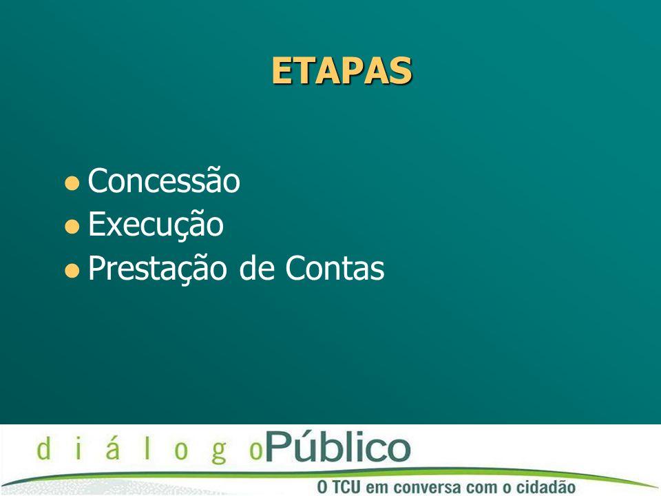 ETAPAS Concessão Execução Prestação de Contas