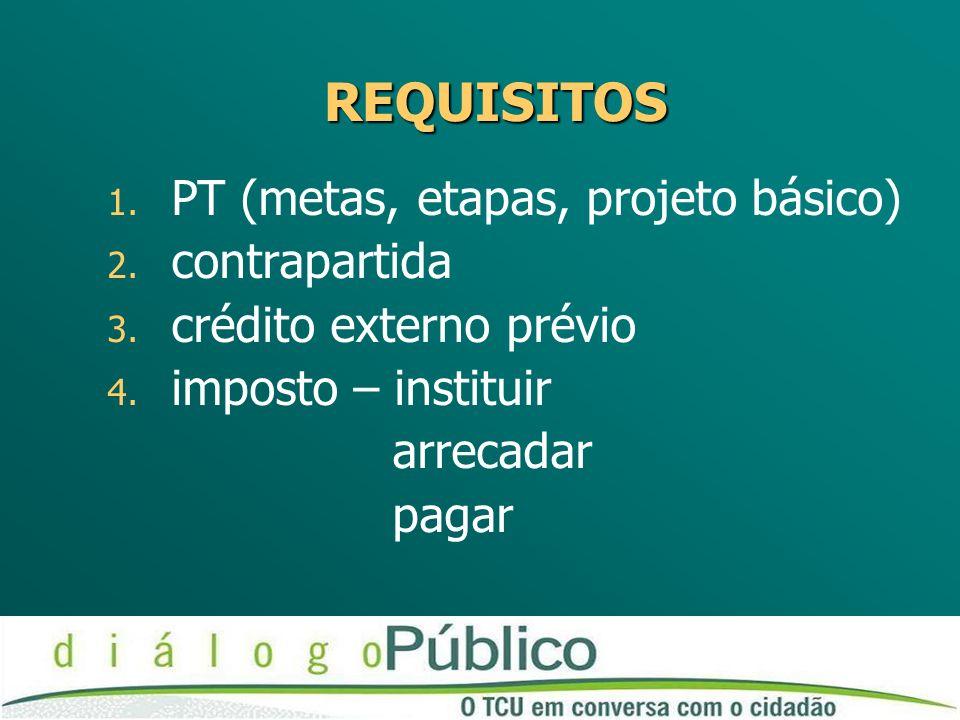 REQUISITOS 1. PT (metas, etapas, projeto básico) 2. contrapartida 3. crédito externo prévio 4. imposto – instituir arrecadar pagar