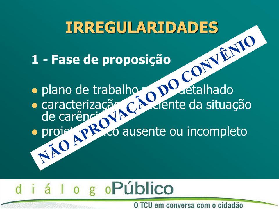 1 - Fase de proposição l plano de trabalho pouco detalhado l caracterização insuficiente da situação de carência l projeto básico ausente ou incompleto IRREGULARIDADES NÃO APROVAÇÃO DO CONVÊNIO