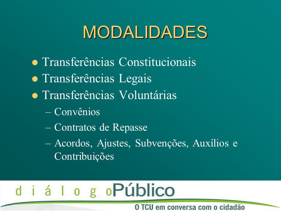 MODALIDADES Transferências Constitucionais Transferências Legais Transferências Voluntárias –Convênios –Contratos de Repasse –Acordos, Ajustes, Subvenções, Auxílios e Contribuições