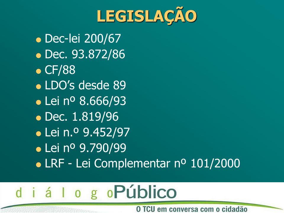 LEGISLAÇÃO Dec-lei 200/67 Dec. 93.872/86 CF/88 LDOs desde 89 Lei nº 8.666/93 Dec.