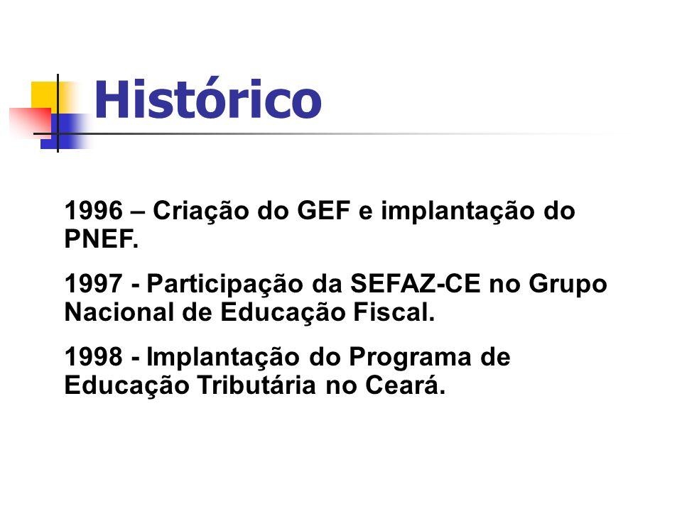 Histórico 1996 – Criação do GEF e implantação do PNEF. 1997 - Participação da SEFAZ-CE no Grupo Nacional de Educação Fiscal. 1998 - Implantação do Pro