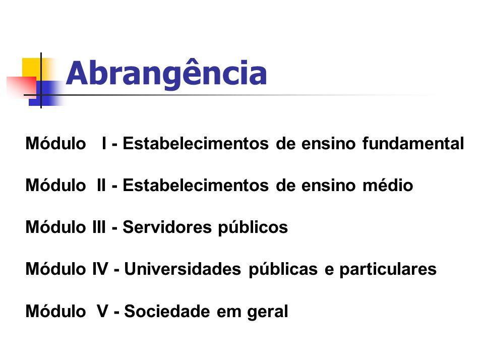 Abrangência Módulo I - Estabelecimentos de ensino fundamental Módulo II - Estabelecimentos de ensino médio Módulo III - Servidores públicos Módulo IV