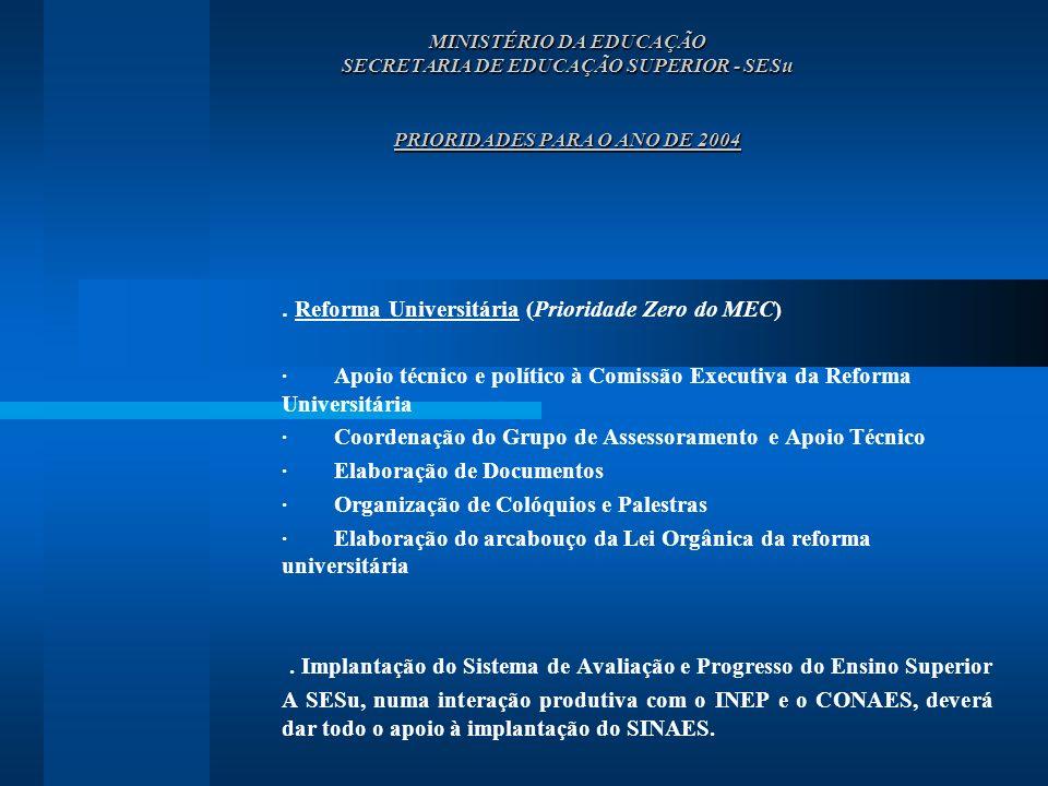 MINISTÉRIO DA EDUCAÇÃO SECRETARIA DE EDUCAÇÃO SUPERIOR - SESu PRIORIDADES PARA O ANO DE 2004 MINISTÉRIO DA EDUCAÇÃO SECRETARIA DE EDUCAÇÃO SUPERIOR - SESu PRIORIDADES PARA O ANO DE 2004.