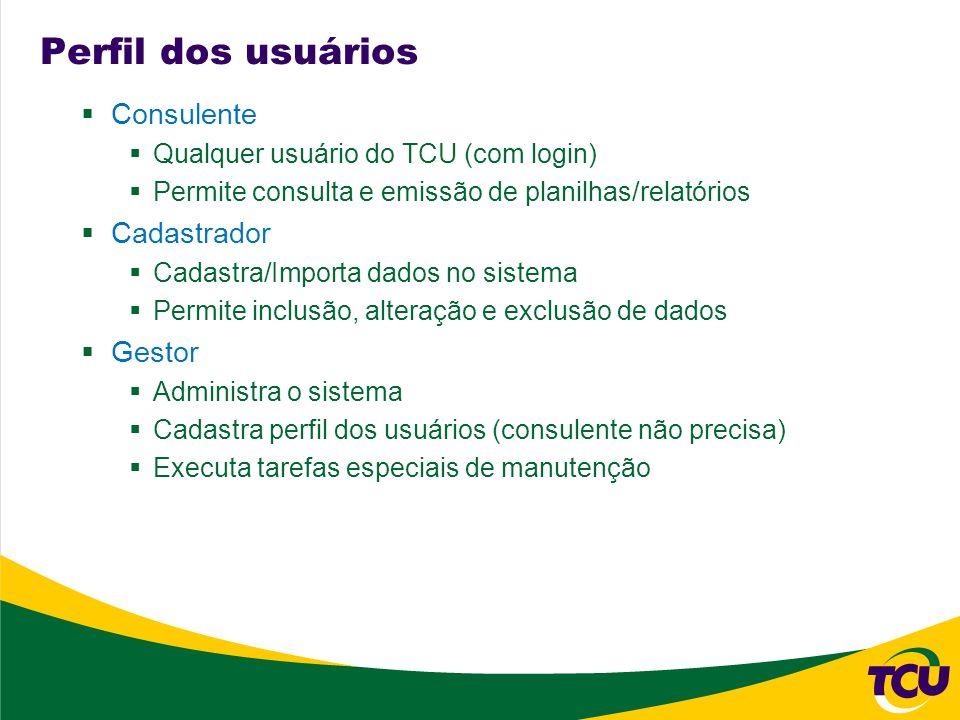 Perfil dos usuários Consulente Qualquer usuário do TCU (com login) Permite consulta e emissão de planilhas/relatórios Cadastrador Cadastra/Importa dad