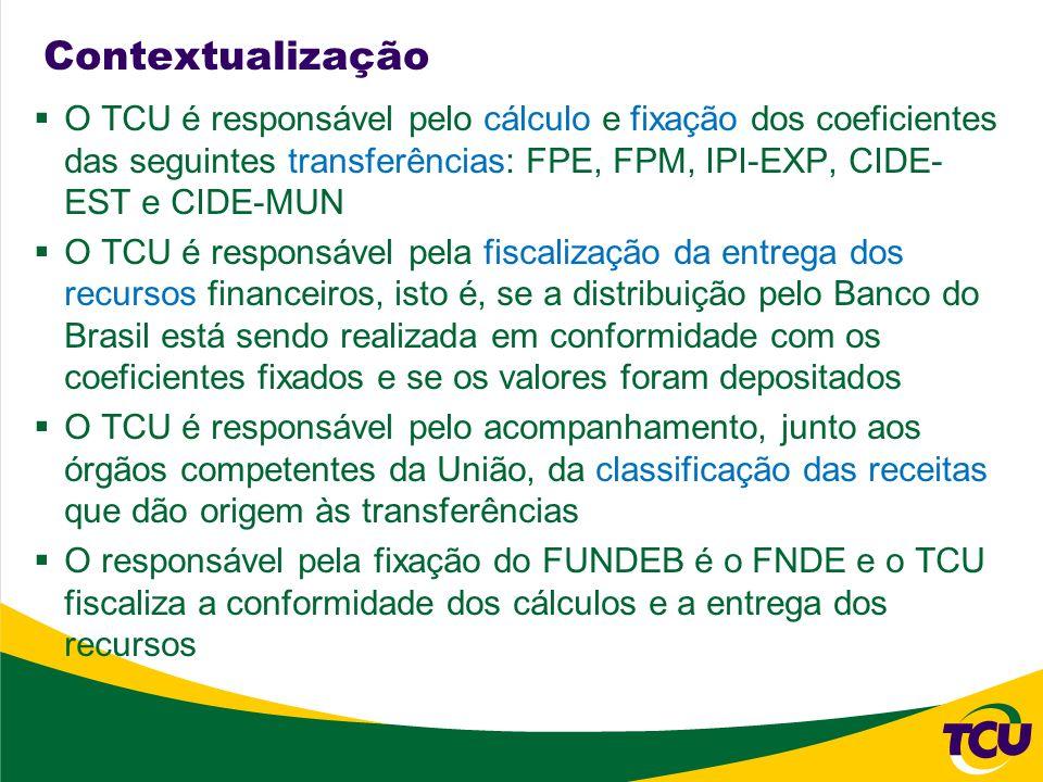Contextualização O TCU é responsável pelo cálculo e fixação dos coeficientes das seguintes transferências: FPE, FPM, IPI-EXP, CIDE- EST e CIDE-MUN O T