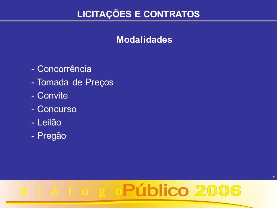 5 Exceção à Regra de Licitar CONTRATAÇÃO DIRETA - Dispensa (art.24) - Inexigibilidade (art.25) LICITAÇÕES E CONTRATOS