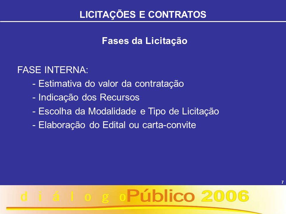 7 Fases da Licitação FASE INTERNA: - Estimativa do valor da contratação - Indicação dos Recursos - Escolha da Modalidade e Tipo de Licitação - Elabora