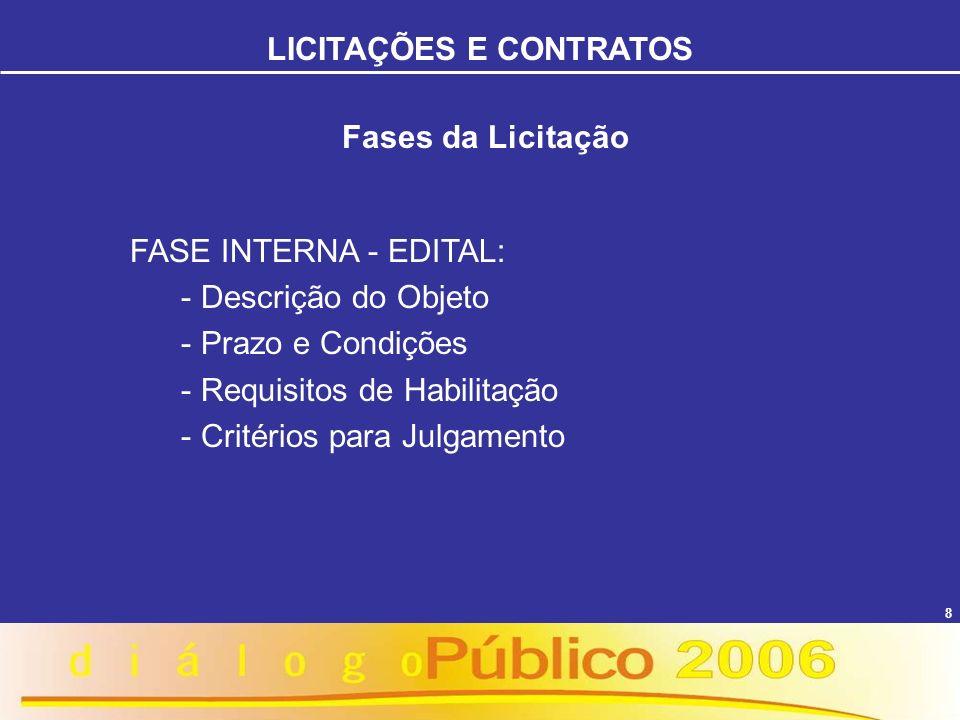 9 FASE EXTERNA: - Início com a Publicação do Aviso - Habilitação das Licitantes - Classificação das Propostas de Preços - Adjudicação e Homologação - Contratação e Execução do Objeto LICITAÇÕES E CONTRATOS Fases da Licitação