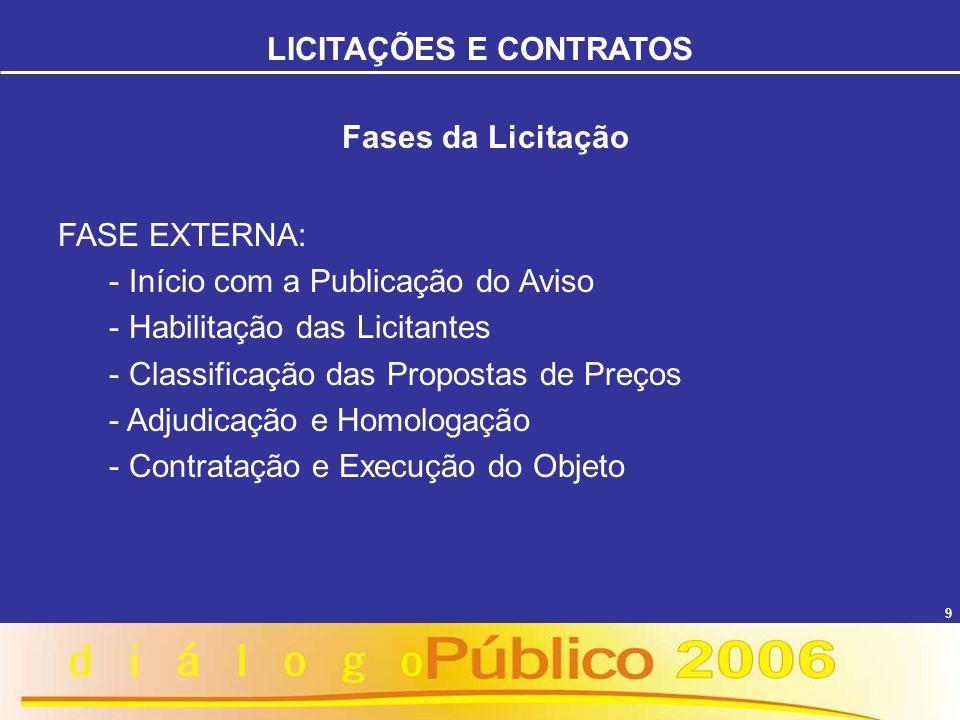 9 FASE EXTERNA: - Início com a Publicação do Aviso - Habilitação das Licitantes - Classificação das Propostas de Preços - Adjudicação e Homologação -