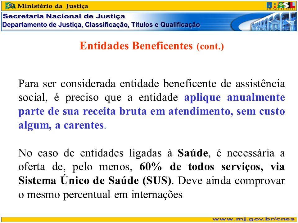 Entidades Beneficentes (cont.) Para ser considerada entidade beneficente de assistência social, é preciso que a entidade aplique anualmente parte de sua receita bruta em atendimento, sem custo algum, a carentes.