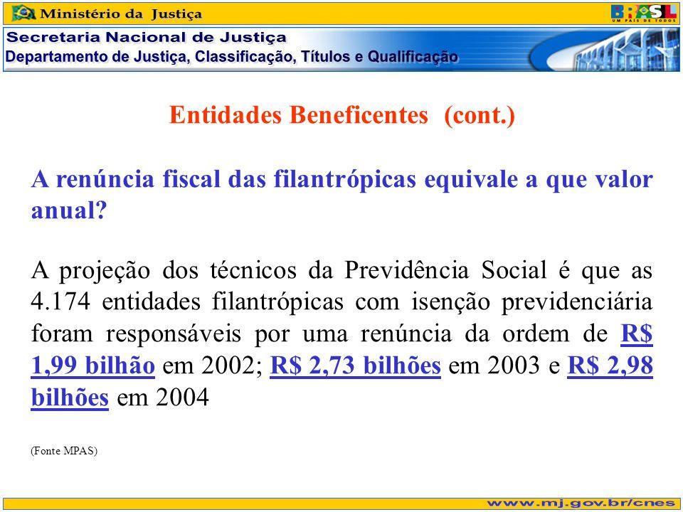 Entidades Beneficentes (cont.) A renúncia fiscal das filantrópicas equivale a que valor anual? A projeção dos técnicos da Previdência Social é que as