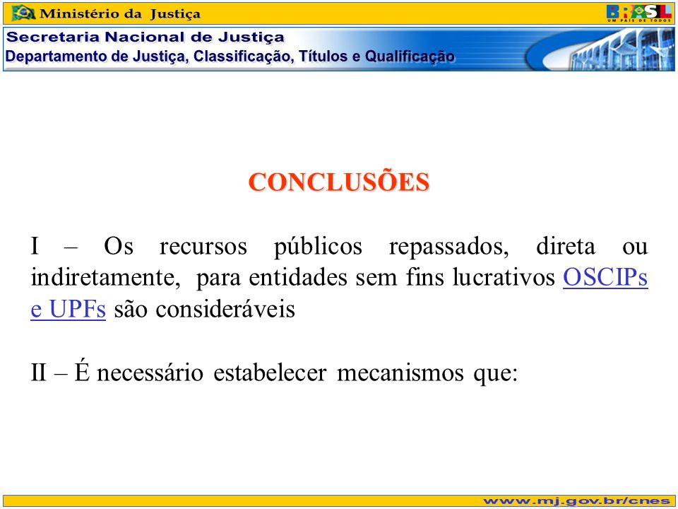 CONCLUSÕES I – Os recursos públicos repassados, direta ou indiretamente, para entidades sem fins lucrativos OSCIPs e UPFs são consideráveis II – É nec