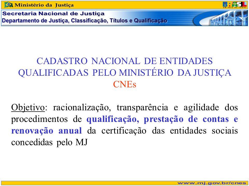 CADASTRO NACIONAL DE ENTIDADES QUALIFICADAS PELO MINISTÉRIO DA JUSTIÇA CNEs Objetivo: racionalização, transparência e agilidade dos procedimentos de q