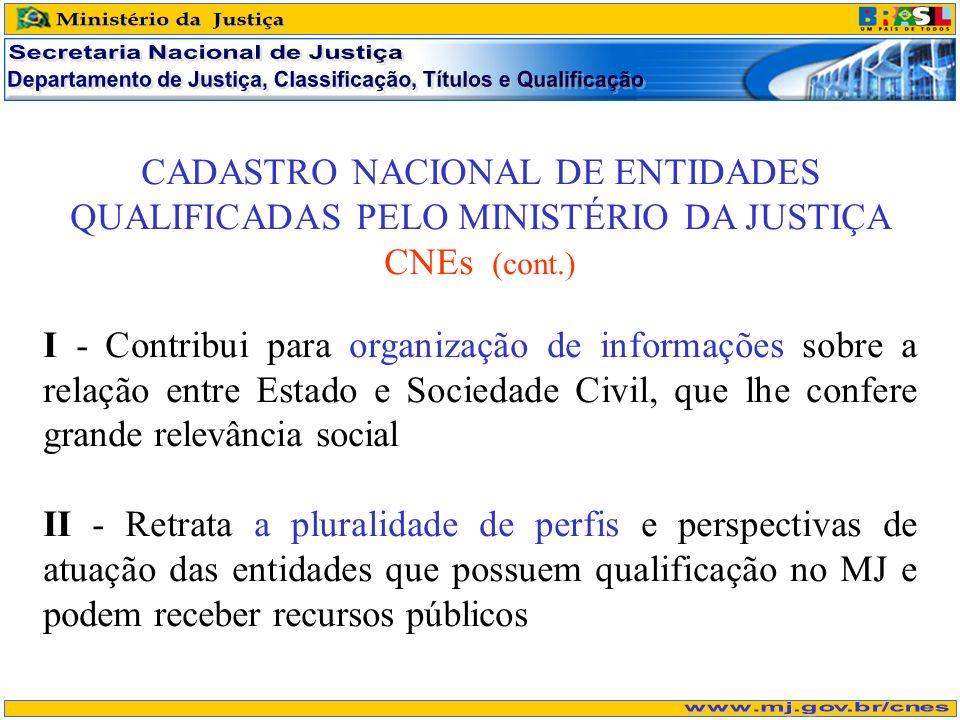 CADASTRO NACIONAL DE ENTIDADES QUALIFICADAS PELO MINISTÉRIO DA JUSTIÇA CNEs (cont.) I - Contribui para organização de informações sobre a relação entr