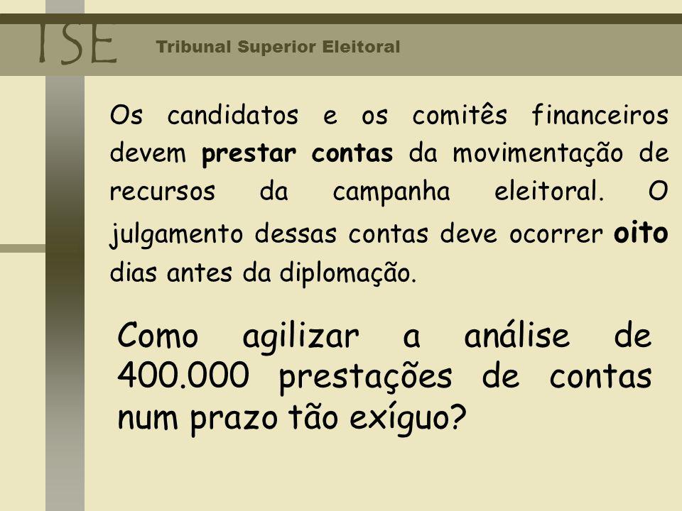 TSE Tribunal Superior Eleitoral Os candidatos e os comitês financeiros devem prestar contas da movimentação de recursos da campanha eleitoral. O julga