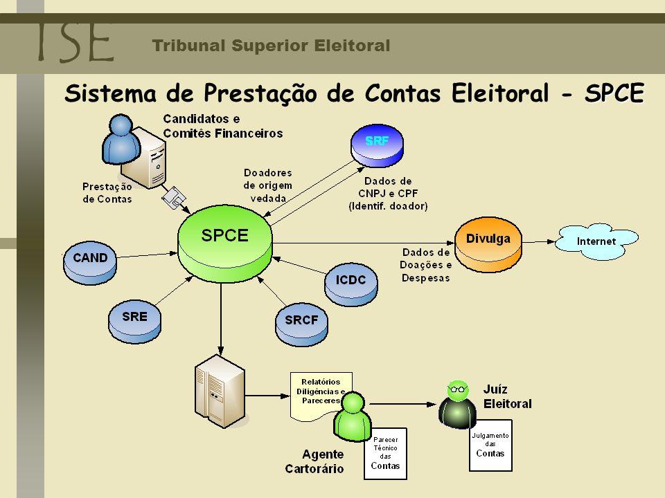 TSE Tribunal Superior Eleitoral SPCE Sistema de Prestação de Contas Eleitoral - SPCE