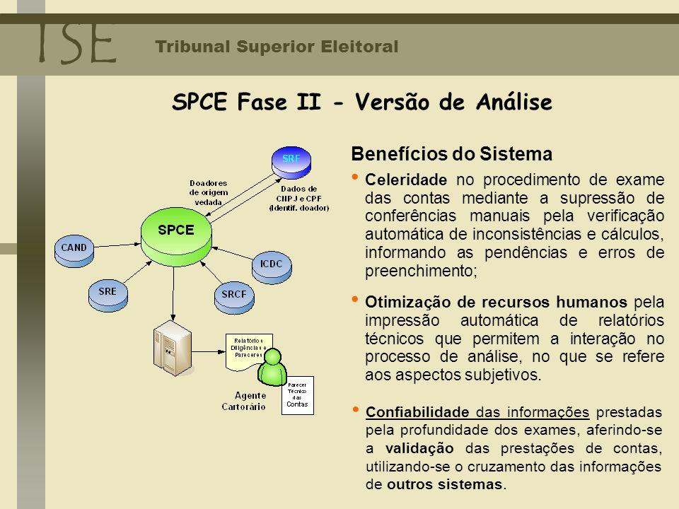 Celeridade no procedimento de exame das contas mediante a supressão de conferências manuais pela verificação automática de inconsistências e cálculos,