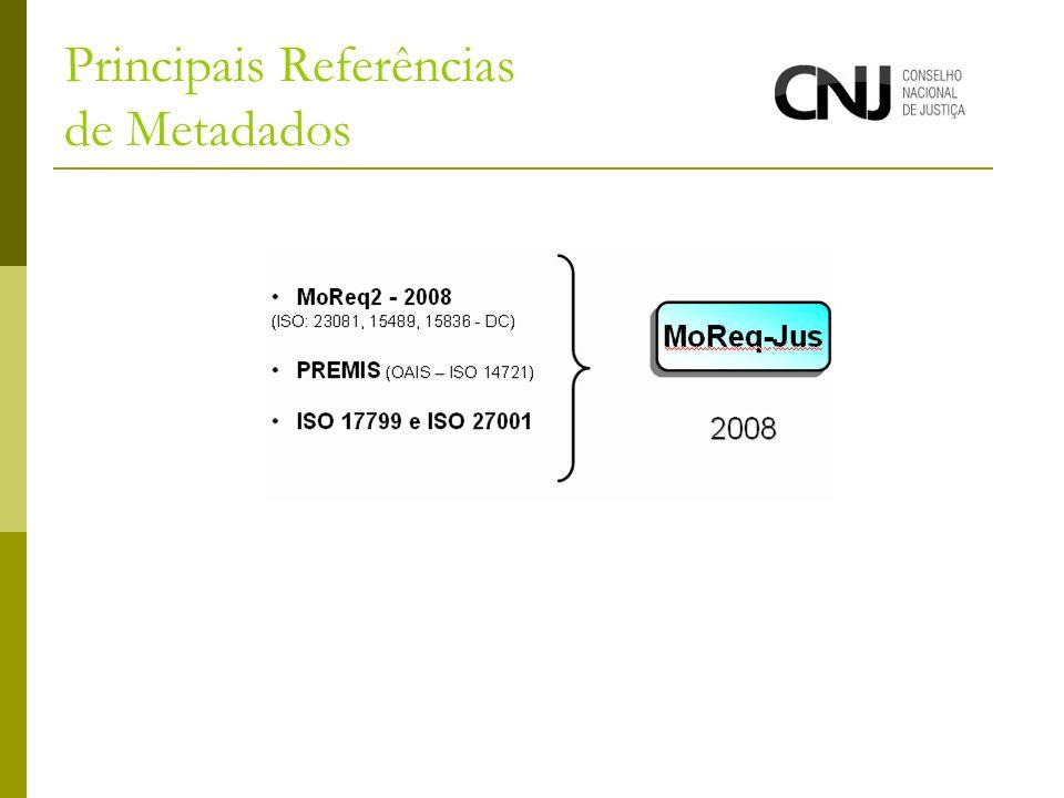Principais Referências de Metadados