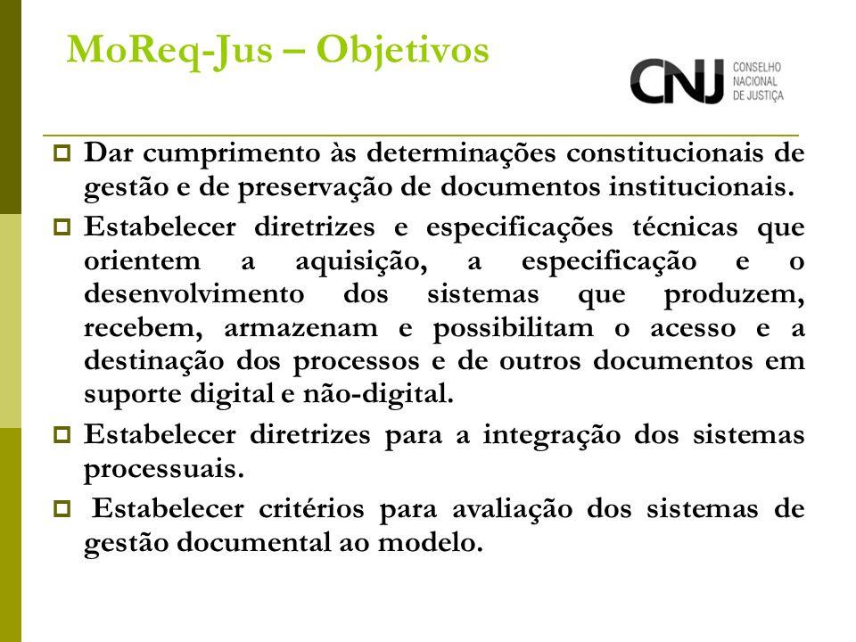 MoReq-Jus – Objetivos Dar cumprimento às determinações constitucionais de gestão e de preservação de documentos institucionais. Estabelecer diretrizes