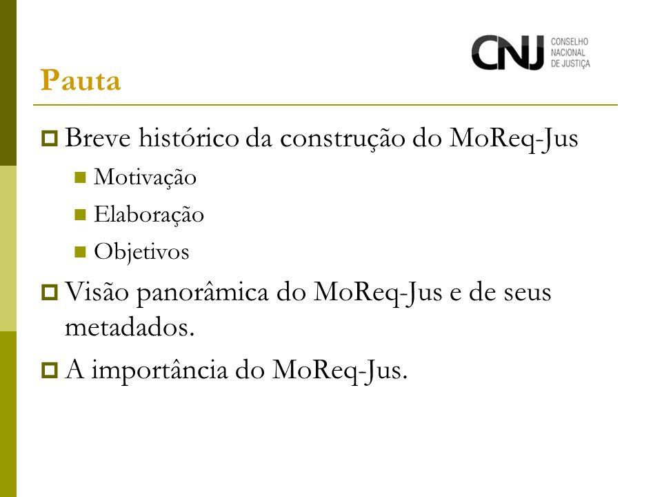 Pauta Breve histórico da construção do MoReq-Jus Motivação Elaboração Objetivos Visão panorâmica do MoReq-Jus e de seus metadados.