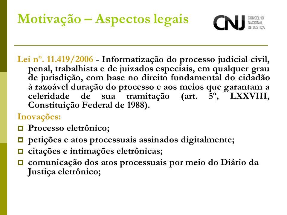 Motivação – Aspectos legais Lei nº. 11.419/2006 - Informatização do processo judicial civil, penal, trabalhista e de juizados especiais, em qualquer g