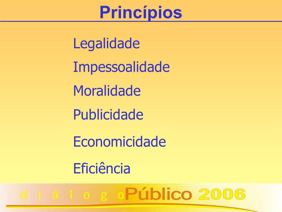 Legalidade Impessoalidade Moralidade Publicidade Economicidade Eficiência Princípios