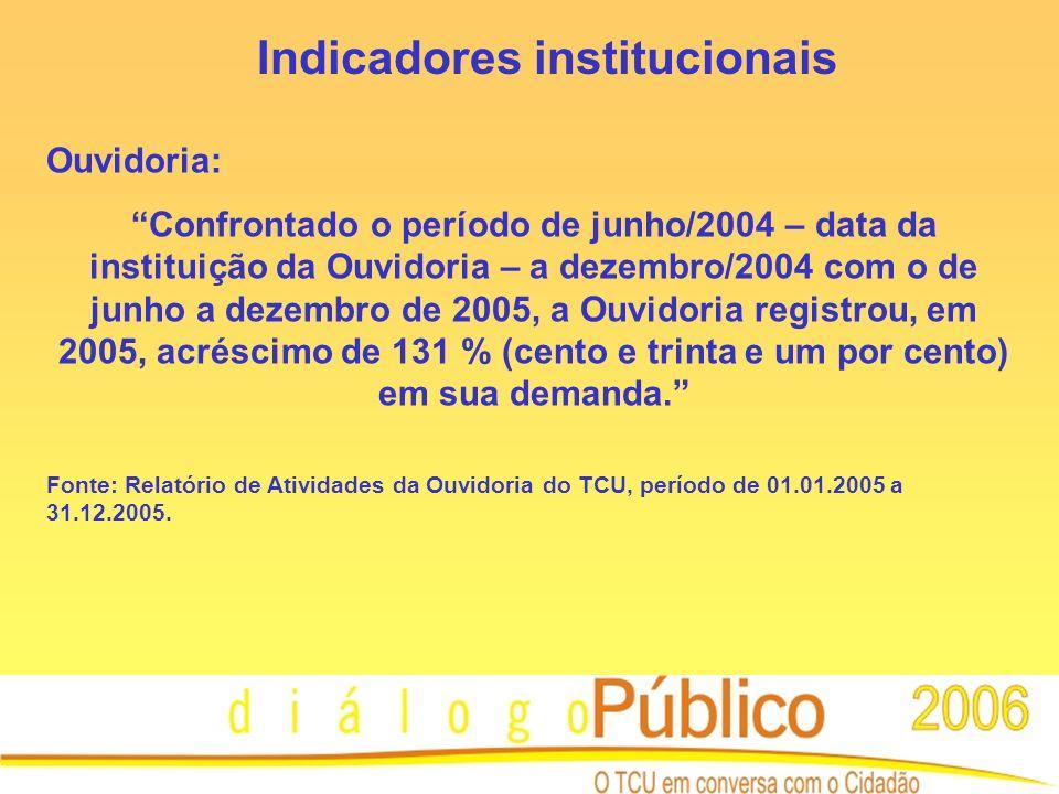 Ouvidoria: Confrontado o período de junho/2004 – data da instituição da Ouvidoria – a dezembro/2004 com o de junho a dezembro de 2005, a Ouvidoria registrou, em 2005, acréscimo de 131 % (cento e trinta e um por cento) em sua demanda.