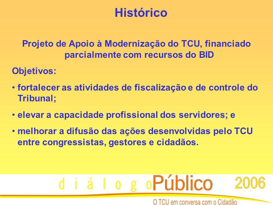 Projeto de Apoio à Modernização do TCU, financiado parcialmente com recursos do BID Componentes: fiscalização e controle; qualidade e gestão; valorização do servidor; e diálogo público.